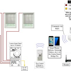 Lutron Wiring Diagram Iliac Artery 3 Way Switch Stream