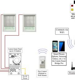shade wiring diagram [ 1100 x 816 Pixel ]