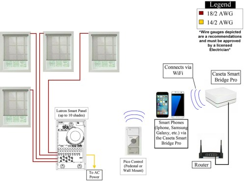 small resolution of shade wiring diagram