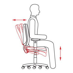 office chair diagram sling chairs for sale choosing an back centre seating