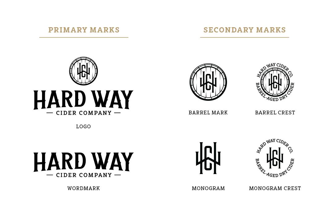 hard way cider logo system