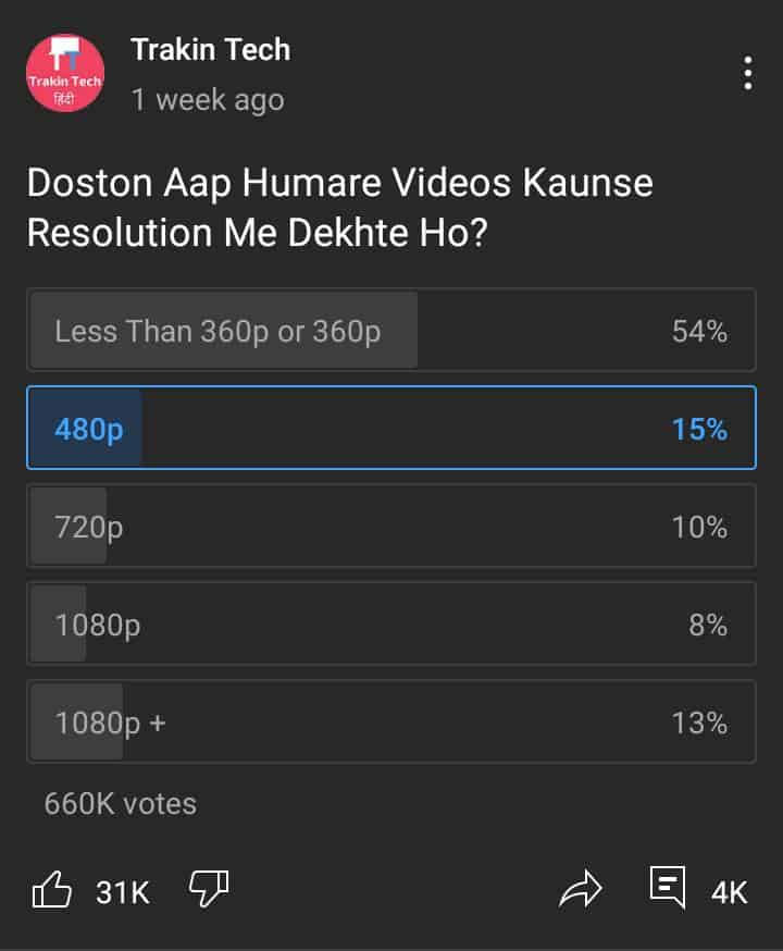 Poll for Youtube ( Trakin Tech)
