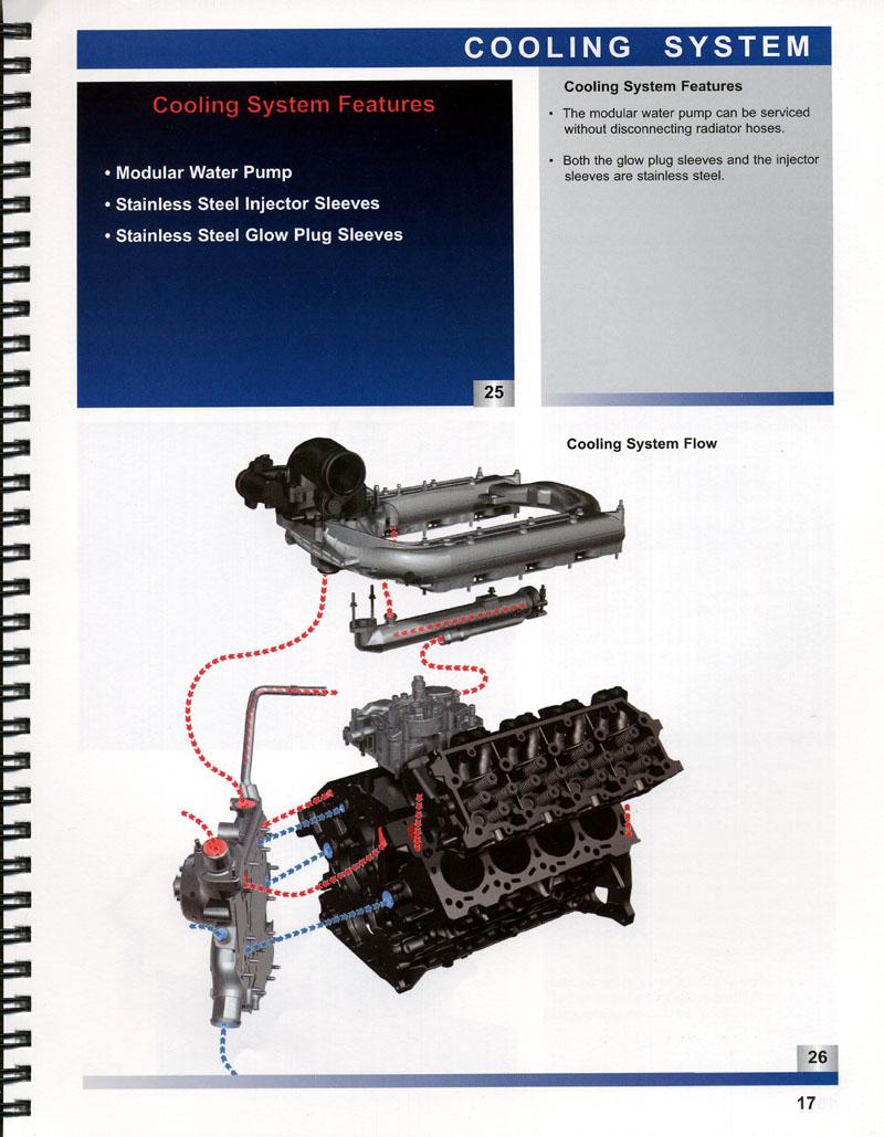 6.0 Powerstroke Cooling System Diagram : powerstroke, cooling, system, diagram, Cooler/coolant, Cooler, Diagram, Powerstroke, Diesel, Forum
