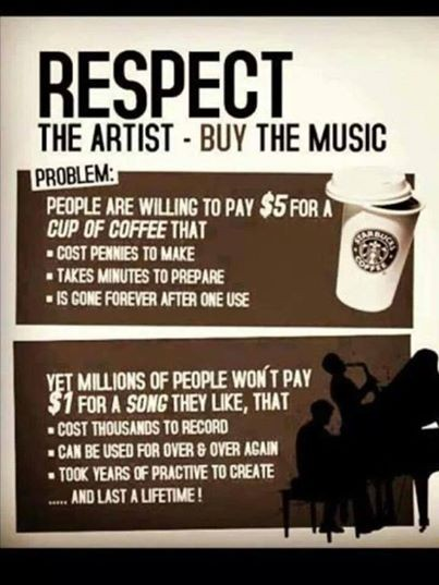 """Graphic: """"Respect the artist - Buy the music"""""""