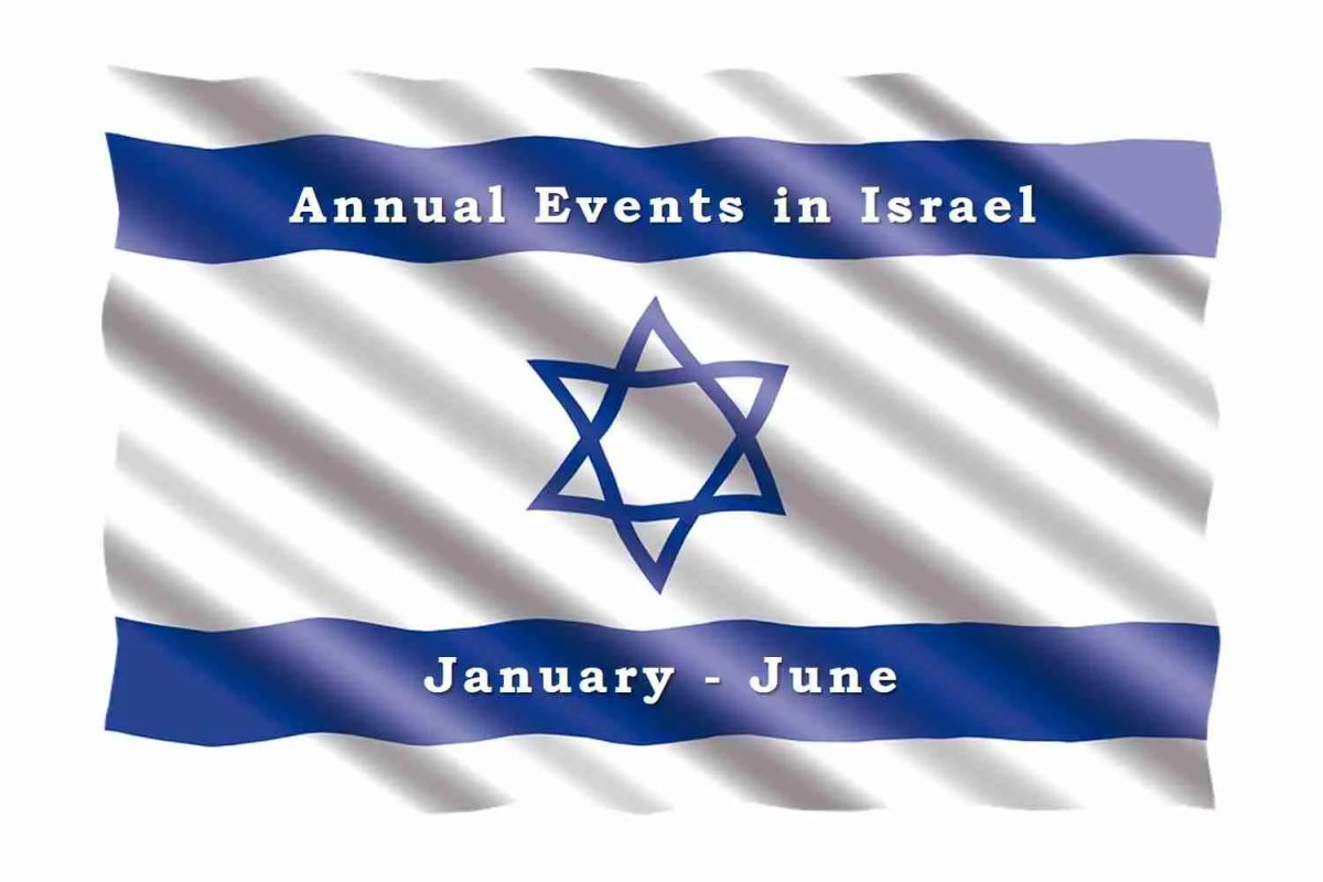 Top Annual Events in Israel – January to June