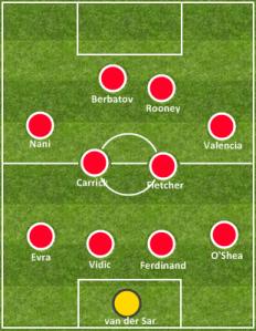 Season Preview: Manchester Utd