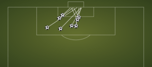 Eden Hazard goal zones this season.