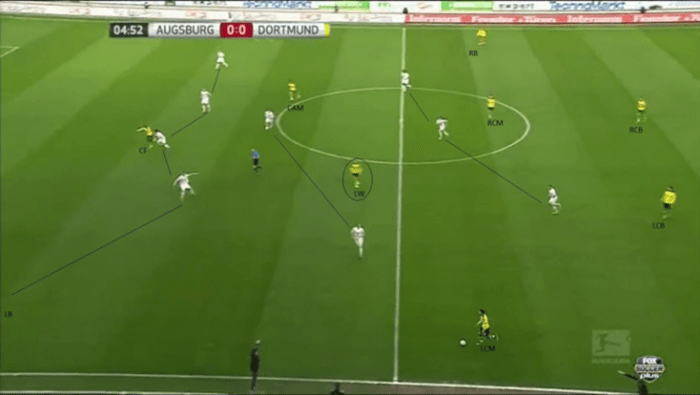 As LW drops the RCB follows him for a while, but that opens up a passing lane towards the CF. Weakness of the shape and the man-orinted defending.