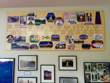 Santa Claus Indiana Timeline