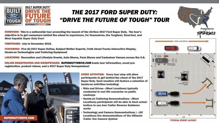 2017SuperDuty_ConsumerTour_Overview (1)