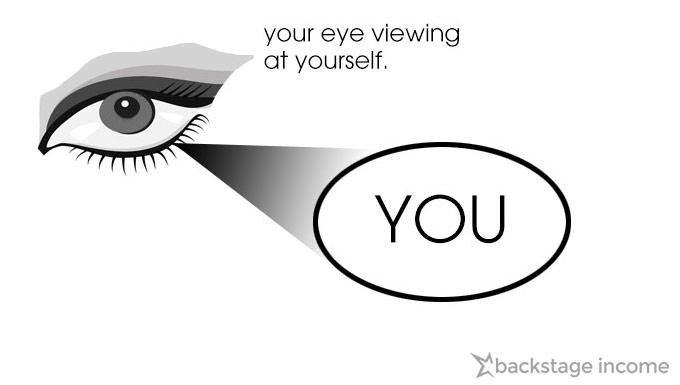 observing-ego-diagram