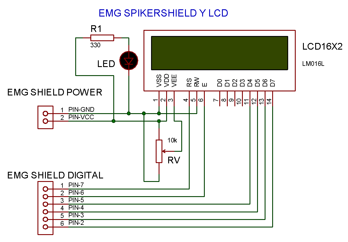hight resolution of code description this code converts the analog signal of the emg into a digital signal this signal is then turned into a moving bar on the lcd that