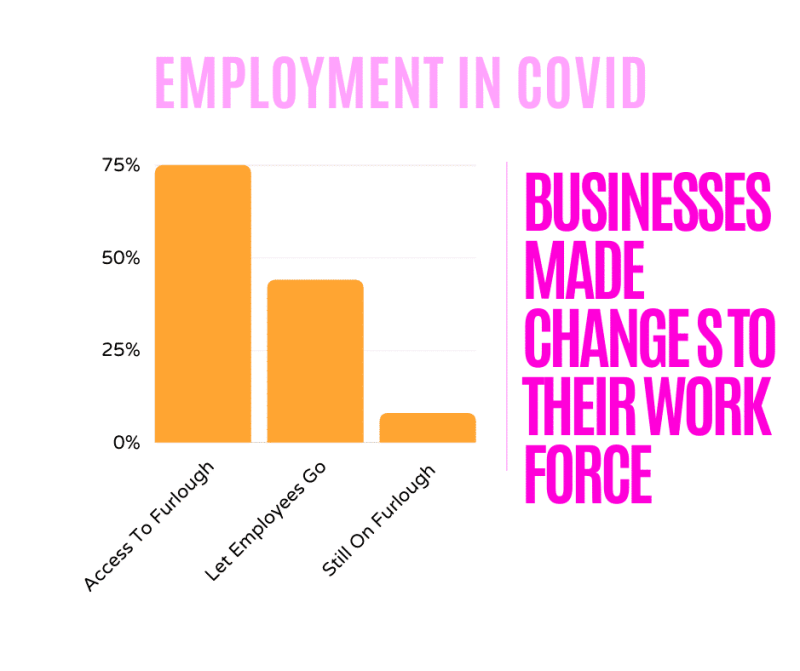 workforce changes