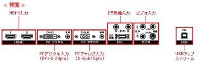 LCD-MF241背面端子