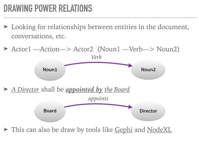 Actor --Action-> Actor