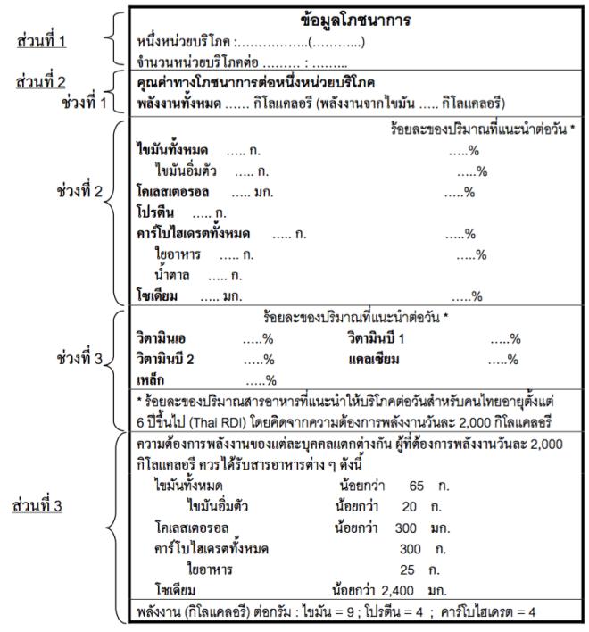 ฉลากโภชนาการของไทย