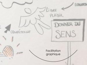 B.A.D design français propose d'accompagner les groupes de travail ou de réflexion par une restitution visuelle des échanges.