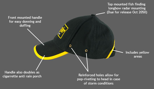 Fishing Hat Features Side