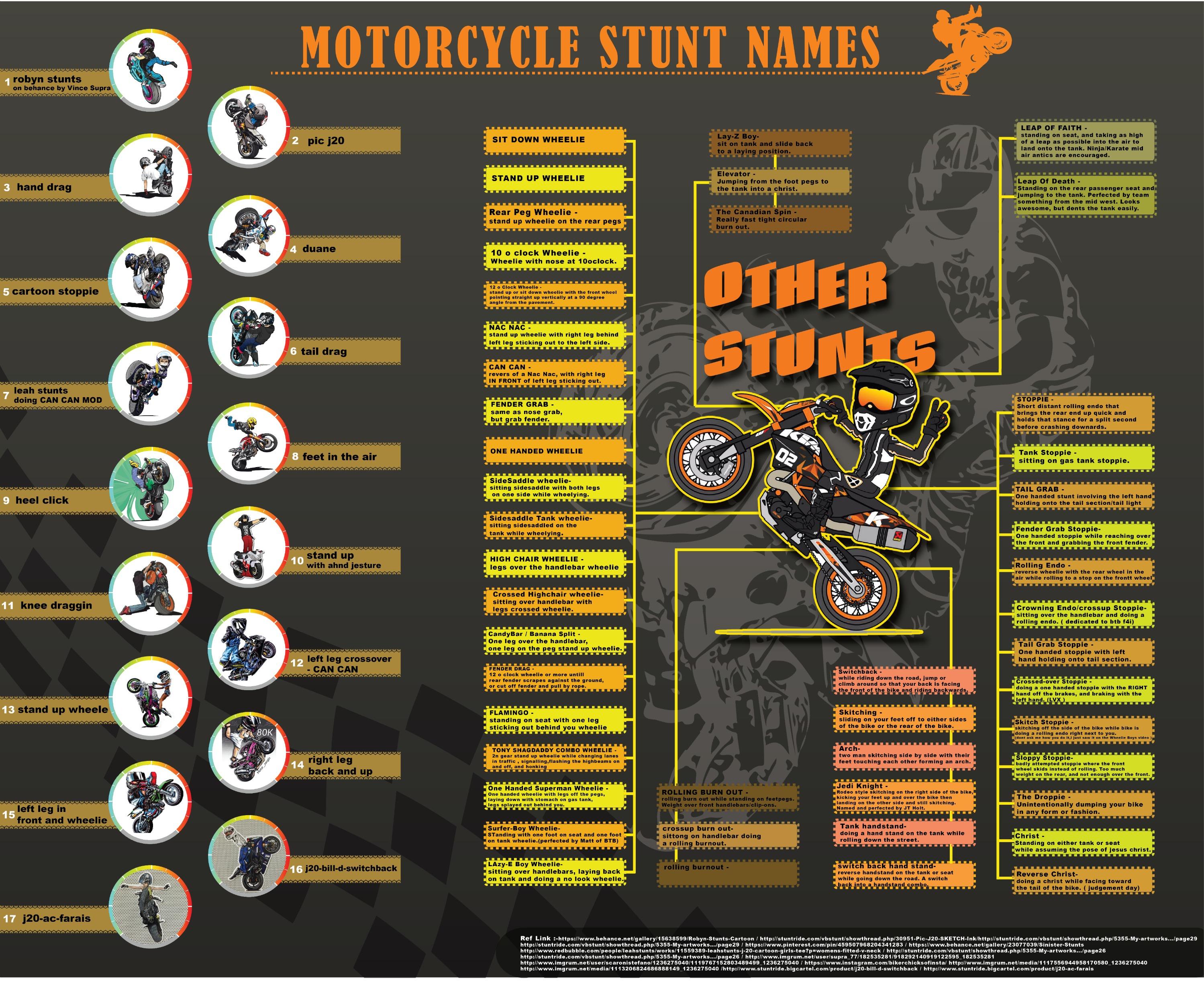 Motorcycle Stunt Names