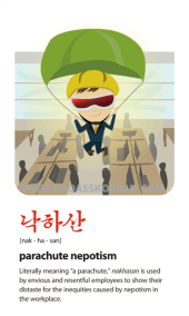 BeingBad-낙하산-nak-ha-san-parachute-nepotism-pull-strings