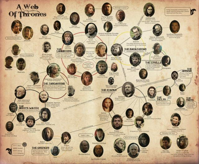 game-of-thrones-chart