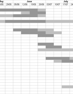 The image above shows first example of  gantt chart it basic type layout for standard project plan with task needed to complete also research examples bad games progression rh badgamesinc wordpress