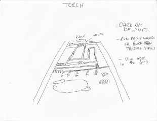 Final stage torch area concept