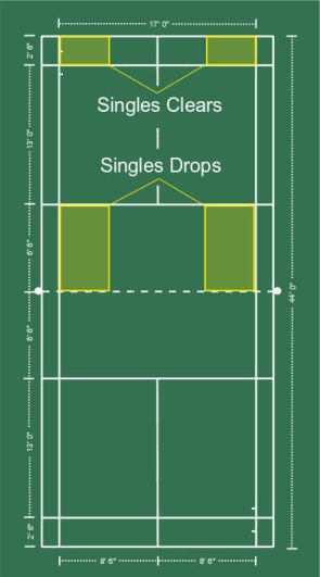 Drop and clear placement for singles