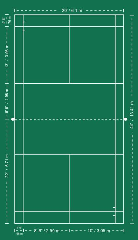 Badminton Court Vertical Dimensions