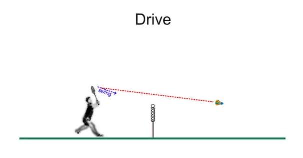 Drive shot