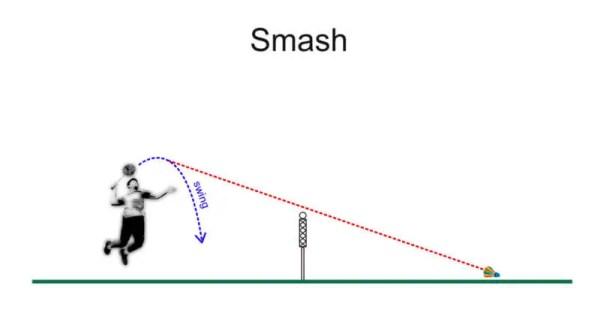 Smash shot