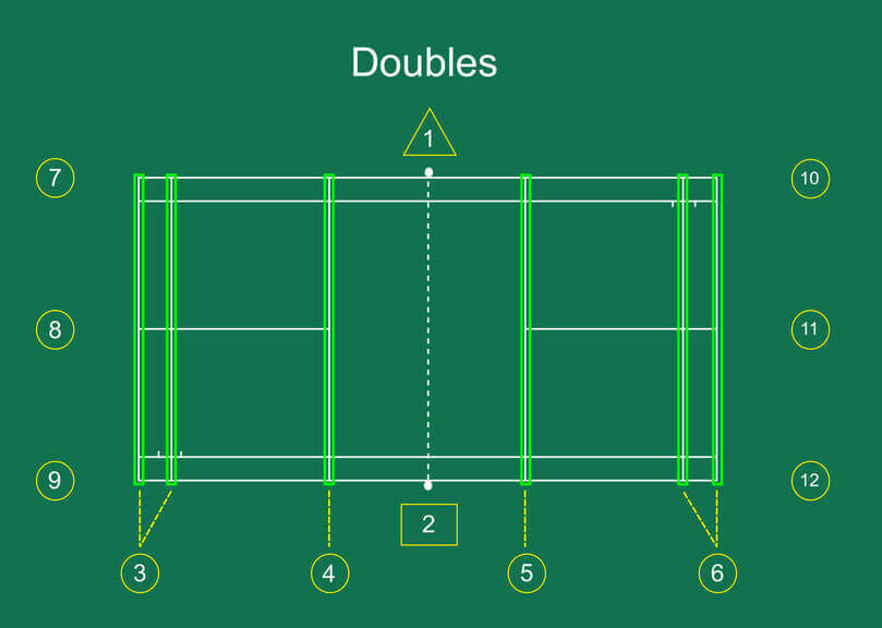 Badminton Doubles Service and Base Lines