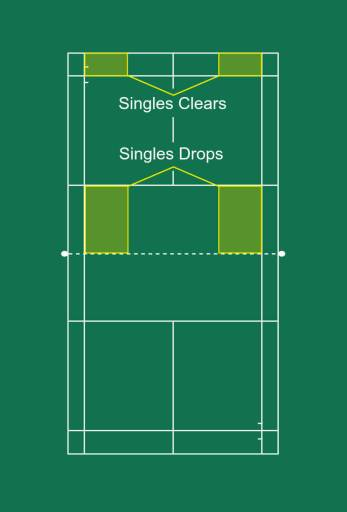 Drop and clear placement for singles.