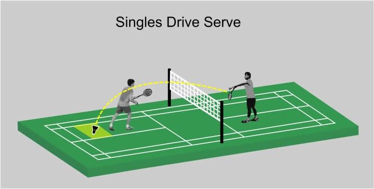 Drive Serve - Singles