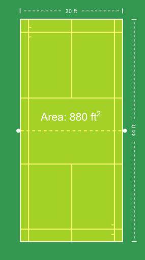 Full Badminton Court Area in Feet