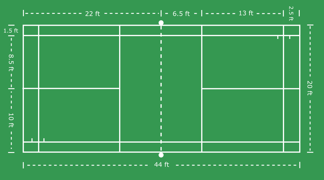 Read more about the article What are the Dimensions of a Badminton Court in Feet?