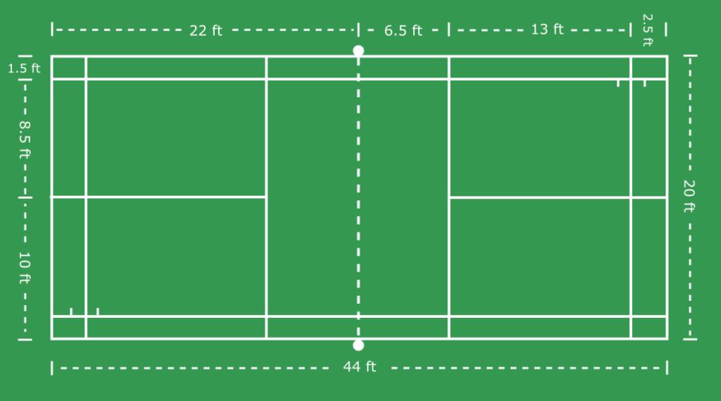 Badminton Court with Dimensions (U.S. customary units) - Horizontal