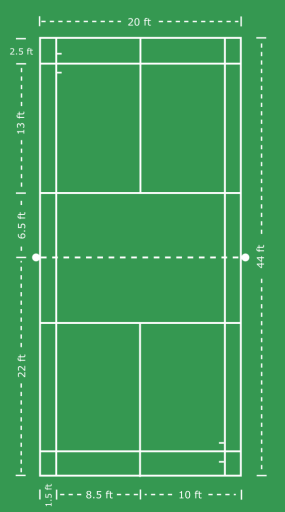 Badminton Court with Dimensions (U.S. customary units) - Vertical
