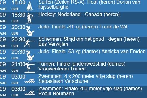 Hoogtepunten Programma Nederlandse Deelnemers 9 Augustus Rio2016
