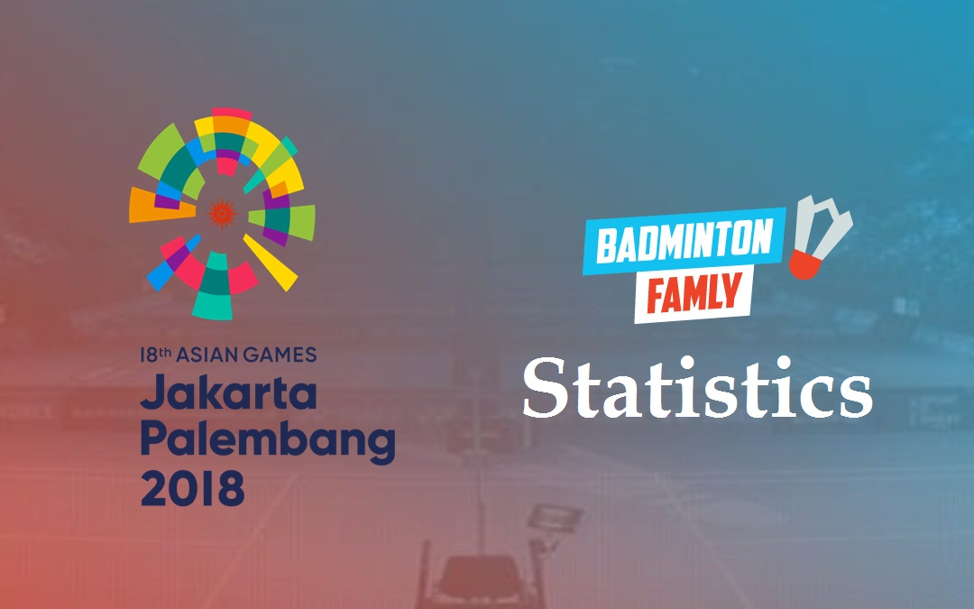Asian Games statistics – day 1 of the individual competitions