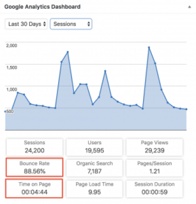 Why It's Important To Check Your Blog Stats and How To Do So by guest @sugarbeatbc