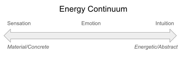 energy-continuum-1