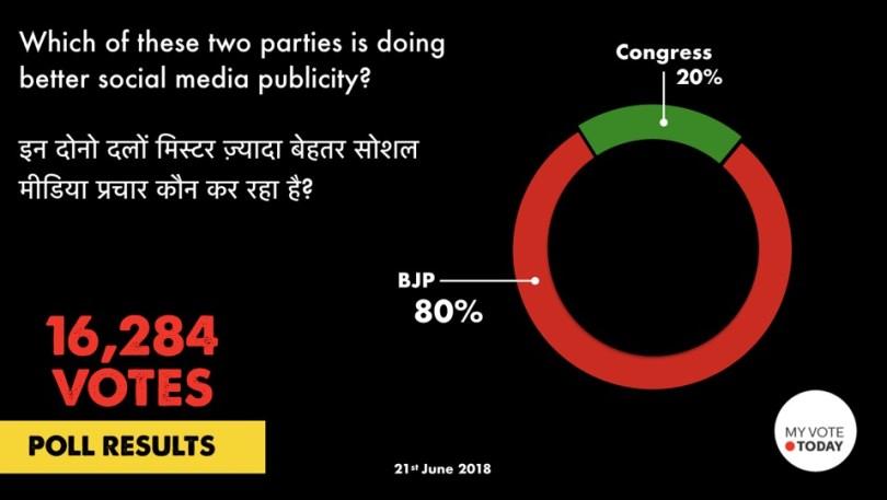 Poll_MVT_Better_SM