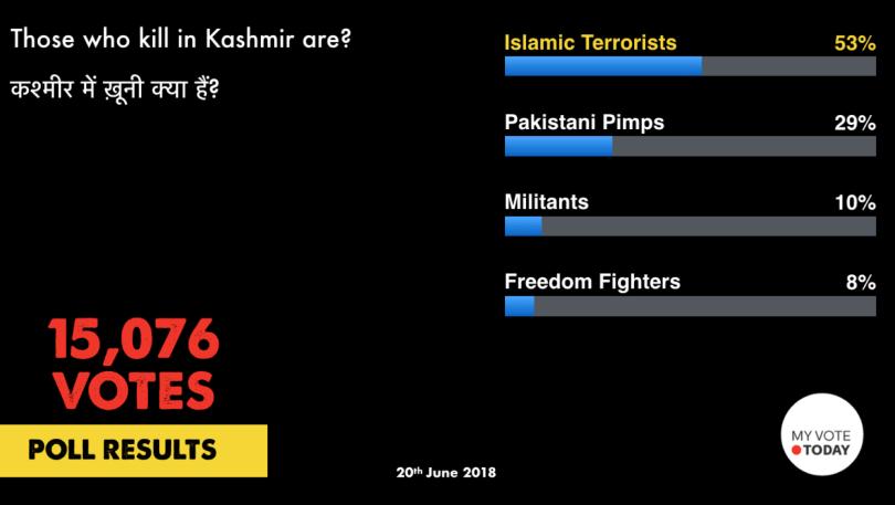 Poll_MVT_Kashmir_Killers