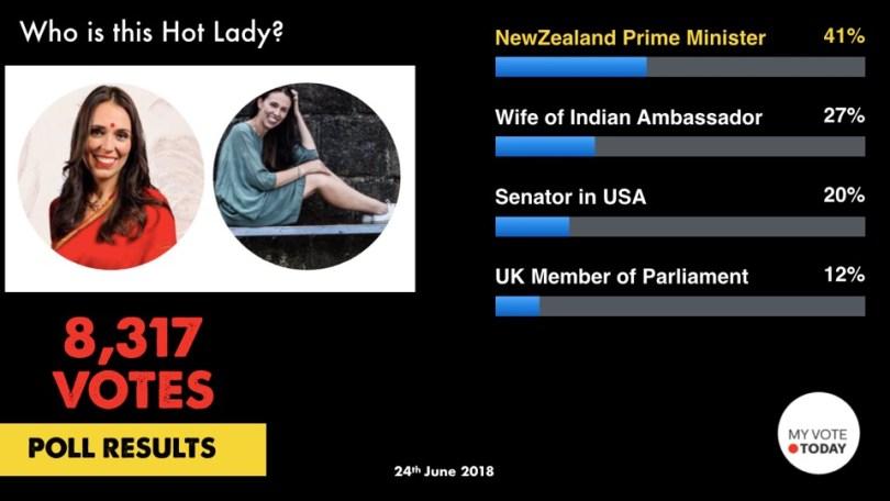 Poll_MVT_NZPM