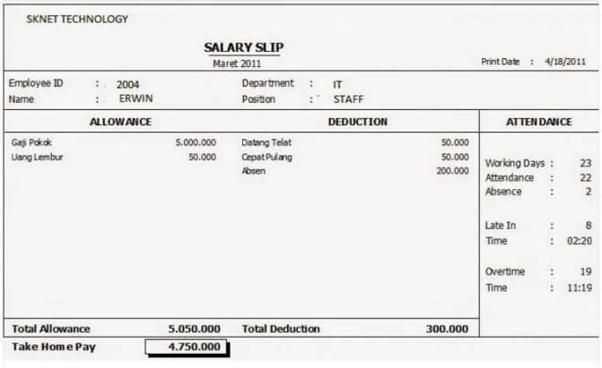 gaji karyawan honorer