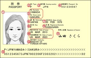 パスポート記入例