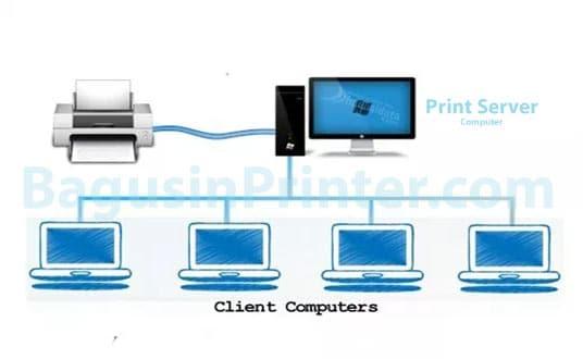 Gambar dari Print Server