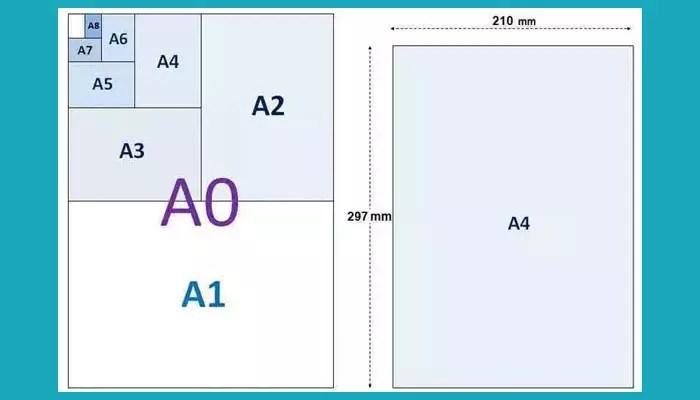 √ Ukuran Kertas A4 Dalam Pixel. CM. MM. dan Inchi