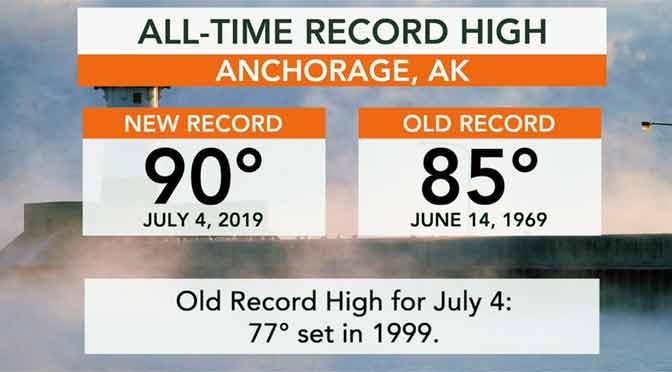 Se baten récords de altas temperaturas en Alaska por el cambio climático